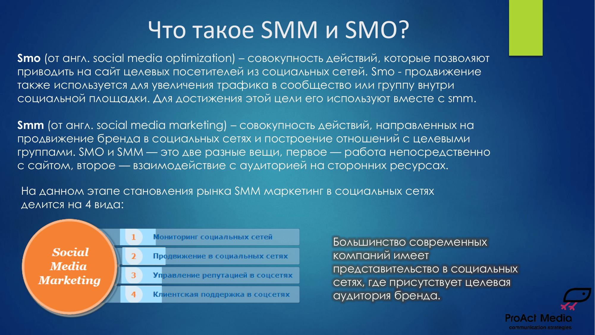 Определение SMM и SMO
