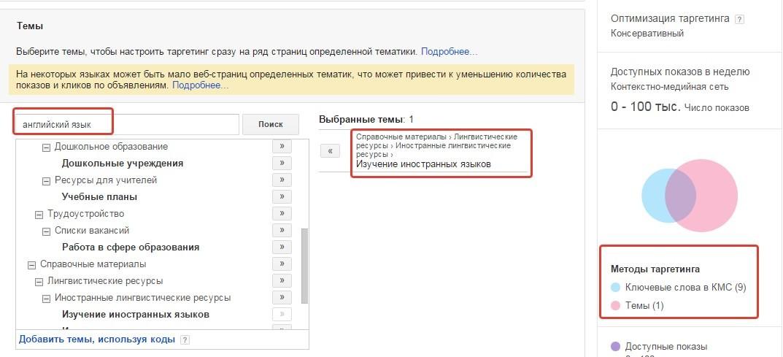 Выбор темы в КМС Гугл Адвордс