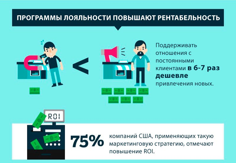 Польза удержания клиентов