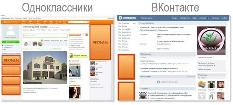 Реклама в одноклассниках: отличия от ВКонтакте