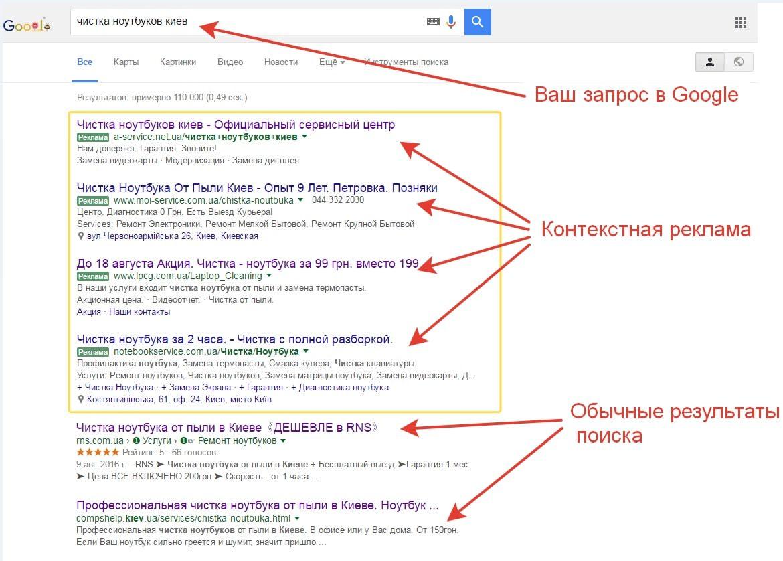 Настройка контекстной рекламы от Google