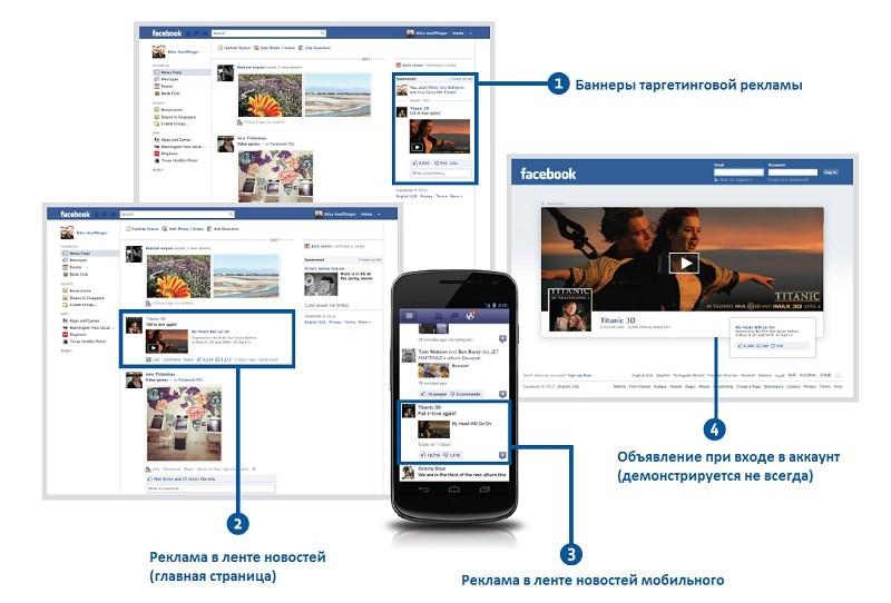 Как выглядит реклама в Фейсбуке