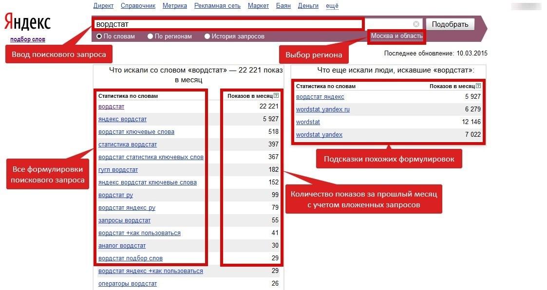 Ключевые слова Яндекс Вордстат