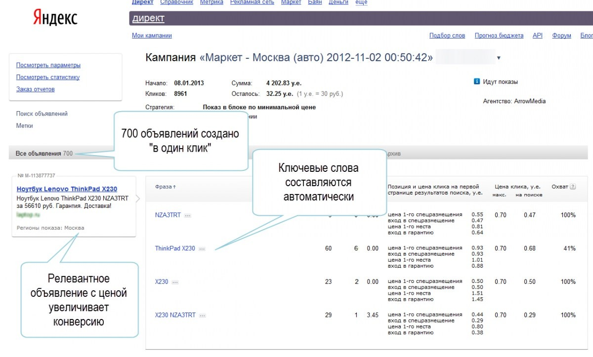Автоматизация контекстной рекламы в Яндекс.Директ