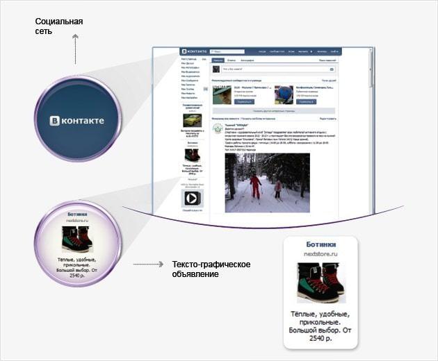 Заказать рекламу в Вконтакте