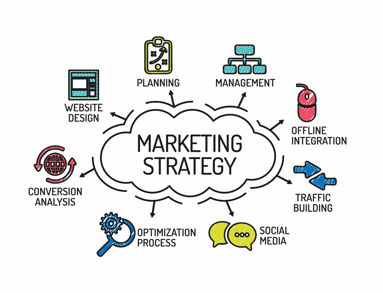 Маркетинговая стратегия — что это такое