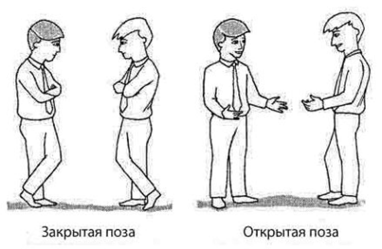 Общение на языке жестов и тела: как называется, психология мужчины и женщины