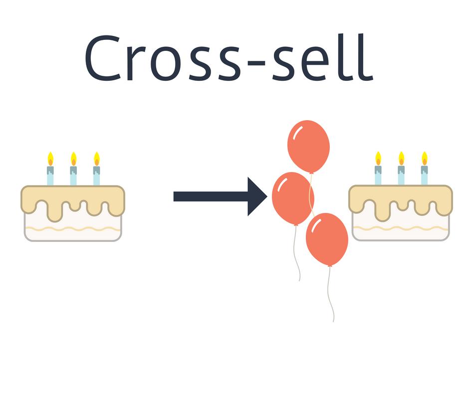 Кросс-продажи — что это такое