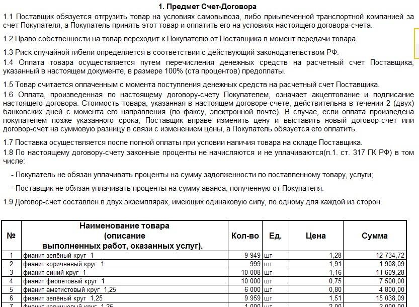 Счет-договор (бланк и образец)