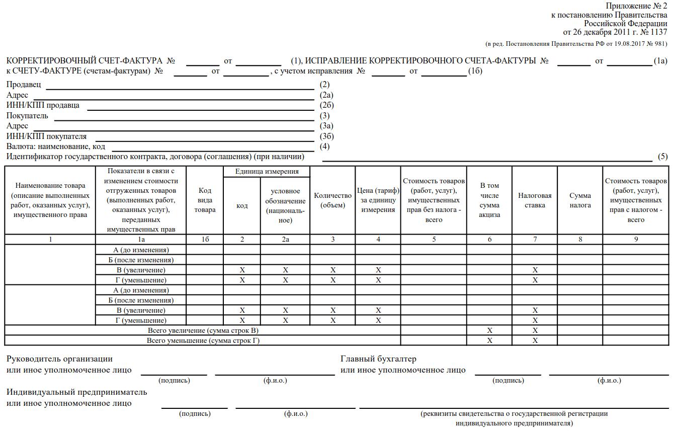 Что такое корректировочный счет-фактура — в каких случаях делается