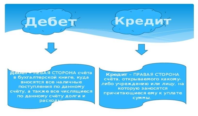 промсвязьбанк банк кредит калькулятор