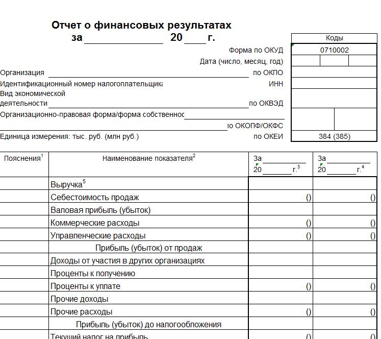 Что такое отчет о финансовых результатах — пример заполнения