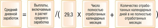 Как рассчитать среднедневной заработок работника — формула