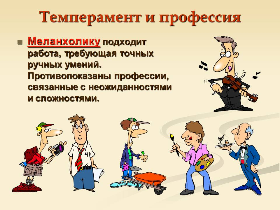 Тест на профориентацию: назначение и принцип определения профессии